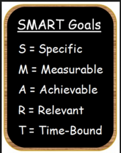 set SMART goals to reach your dreams